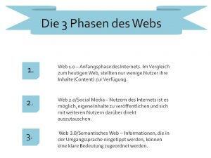 Die drei Phasen des Webs