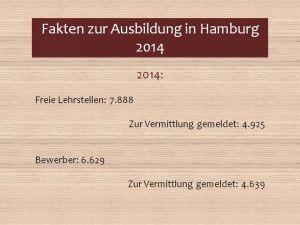 Fakten zur Ausbildung in Hamburg