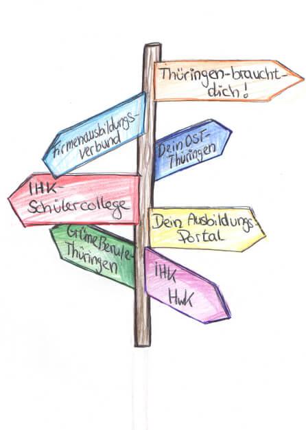 Dein Wegweise in Richtung Ausbildung