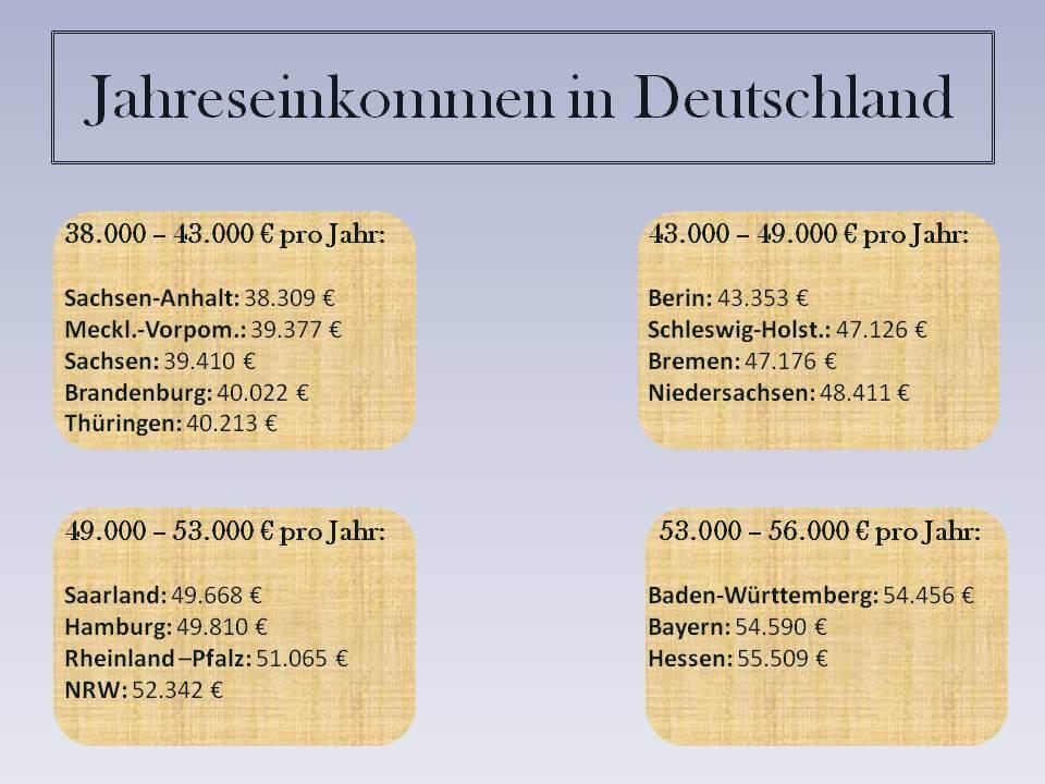 Wer verdient wo was in Deutschland?