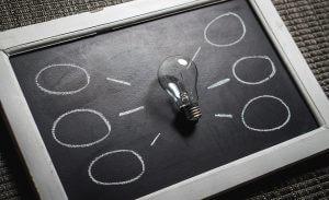 ideas, Ziele finden