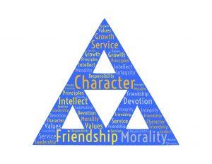 Werte, values, ethics