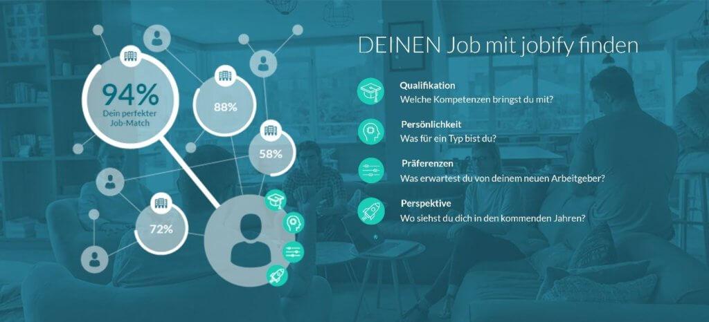 jobify Infografik